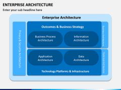 Enterprise Architecture PPT Slide 12