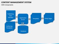 Content Management System (CMS) PPT Slide 10