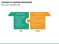 Leading Vs Lagging Indicators PPT Slide 25