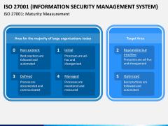 ISO 27001 PPT Slide 6