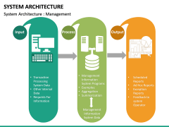 System Architecture PPT Slide 14