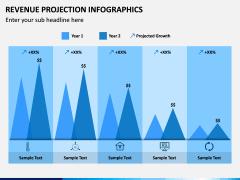 Revenue Projection Infographics PPT Slide 7