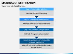 Stakeholder Identification PPT Slide 16
