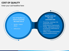 Cost of Quality PPT Slide 1