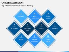Career Assessment PPT Slide 7