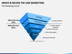 Above and Below the Line Marketing PPT Slide 2
