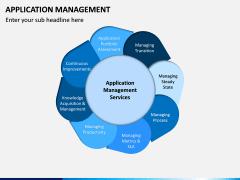 Application Management PPT Slide 2