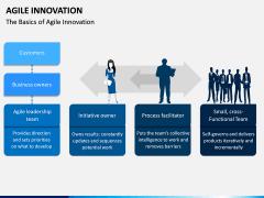 Agile Innovation PPT Slide 2