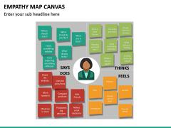 Empathy Map Canvas PPT Slide 12