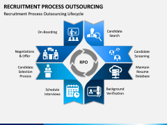 Recruitment Process Outsourcing PPT Slide 7