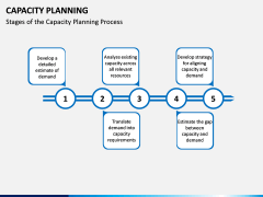 Capacity Planning PPT Slide 9