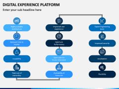 Digital Experience Platform PPT Slide 9