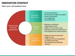 Innovation Strategy PPT Slide 22