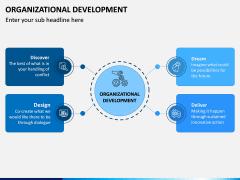 Organizational Development PPT Slide 3