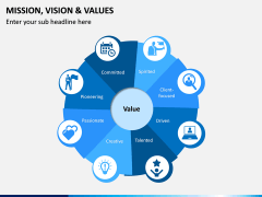 Mission, Vision and Values PPT Slide 3