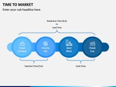 Time to Market PPT Slide 2