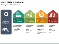 Agile Release Planning PPT Slide 25