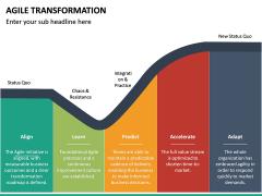 Agile Transformation PPT Slide 30
