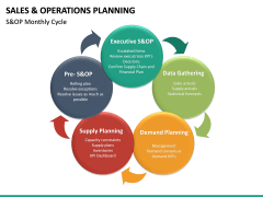 Sales and Operations Planning PPT Slide 28