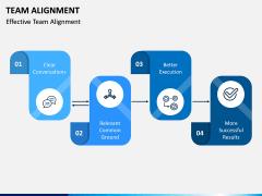 Team Alignment PPT Slide 4