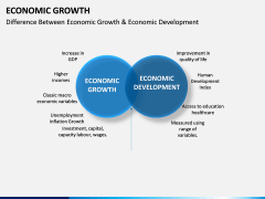 Economic Growth PPT Slide 10