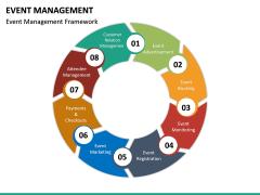 Event Management PPT Slide 21