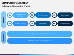 Competitive Strategy PPT Slide 10