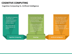 Cognitive Computing PPT Slide 28