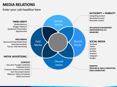 Media Relations PPT Slide 13