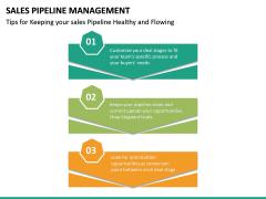 Sales Pipeline Management PPT Slide 38
