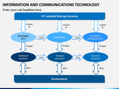 Information & Communications Technology (ICT) PPT Slide 9