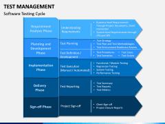 Test Management PPT slide 9