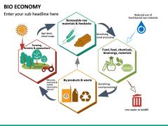 Bio Economy PPT Slide 23