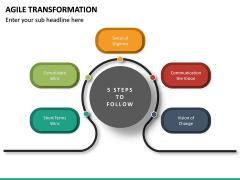 Agile Transformation PPT Slide 34