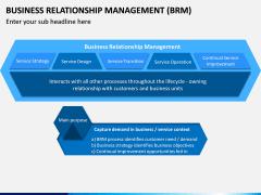 Business Relationship Management (BRM) PPT Slide 5