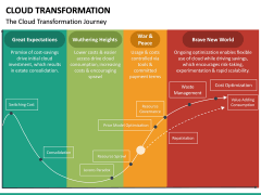 Cloud Transformation PPT Slide 21