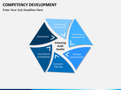 Competency Development PPT slide 15