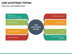 User Acceptance Testing PPT Slide 18