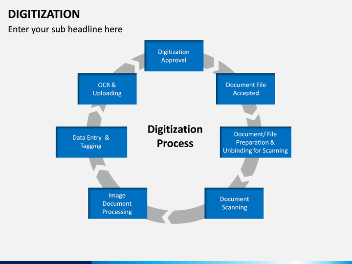 digitization powerpoint template