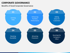 Corporate Governance PPT Slide 6