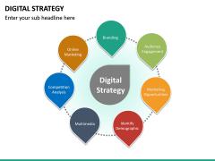 Digital Strategy PPT Slide 20