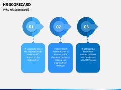 HR Scorecard PPT Slide 4