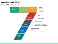 Online Advertising PPT Slide 21