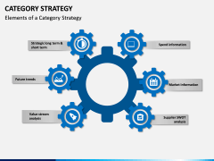 Category Strategy PPT Slide 5