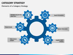 Category Strategy PPT Slide 5
