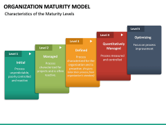 Organization Maturity Model PPT Slide 16