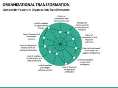 Organizational Transformation PPT Slide 31