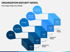 Organization Maturity Model PPT Slide 5