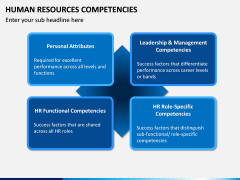 HR Competencies PPT Slide 12