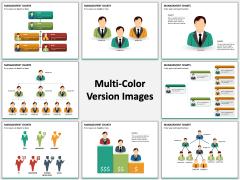 Management charts PPT MC Combined